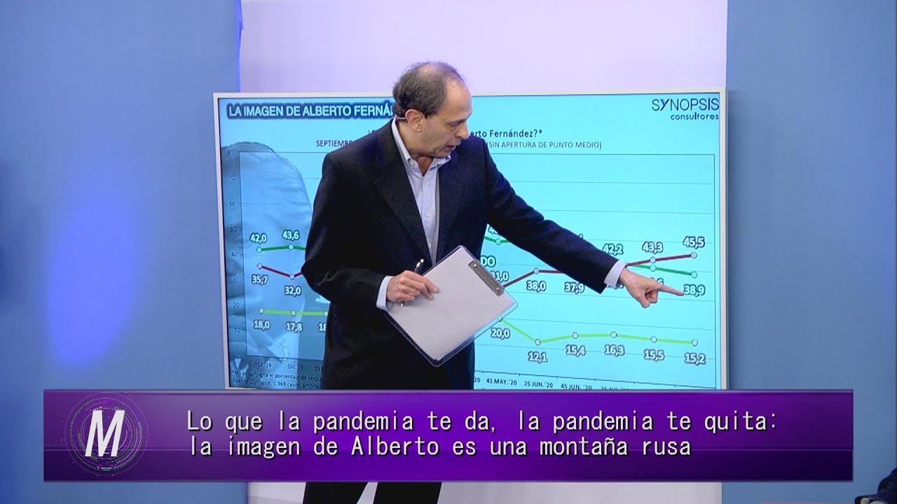 El gobierno argentino está perdiendo el relato