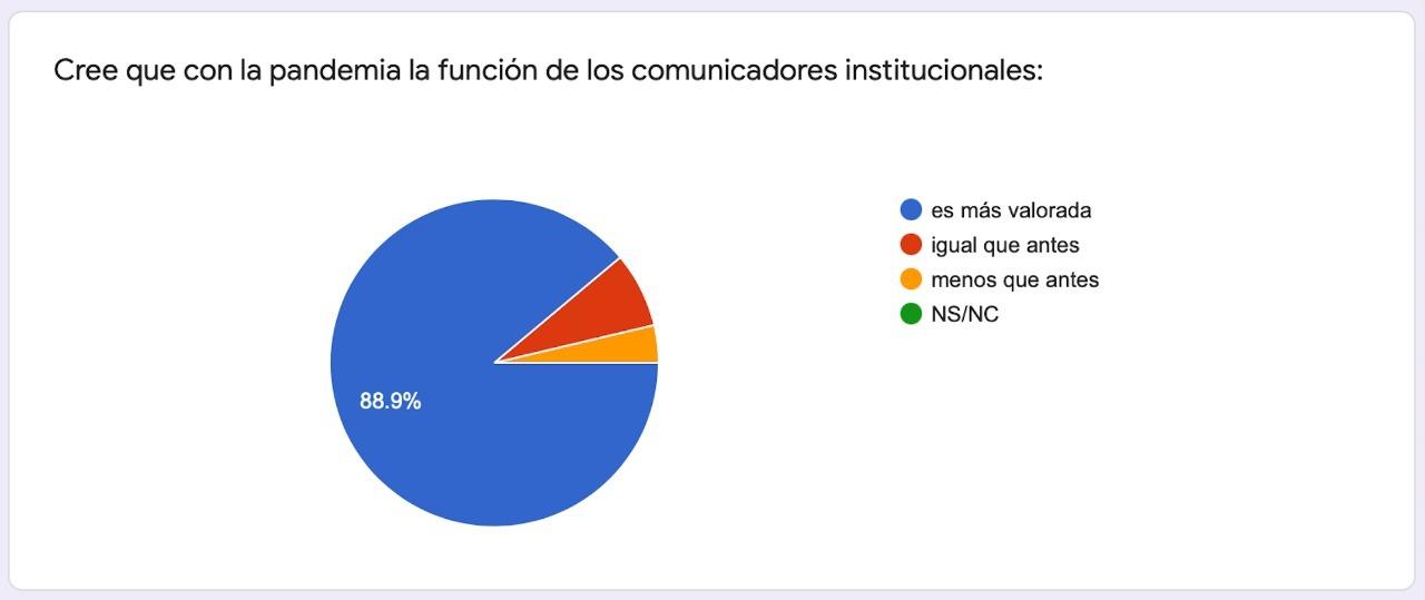 Chilenos y argentinos coinciden: El COVID tiene algo positivo para las PR